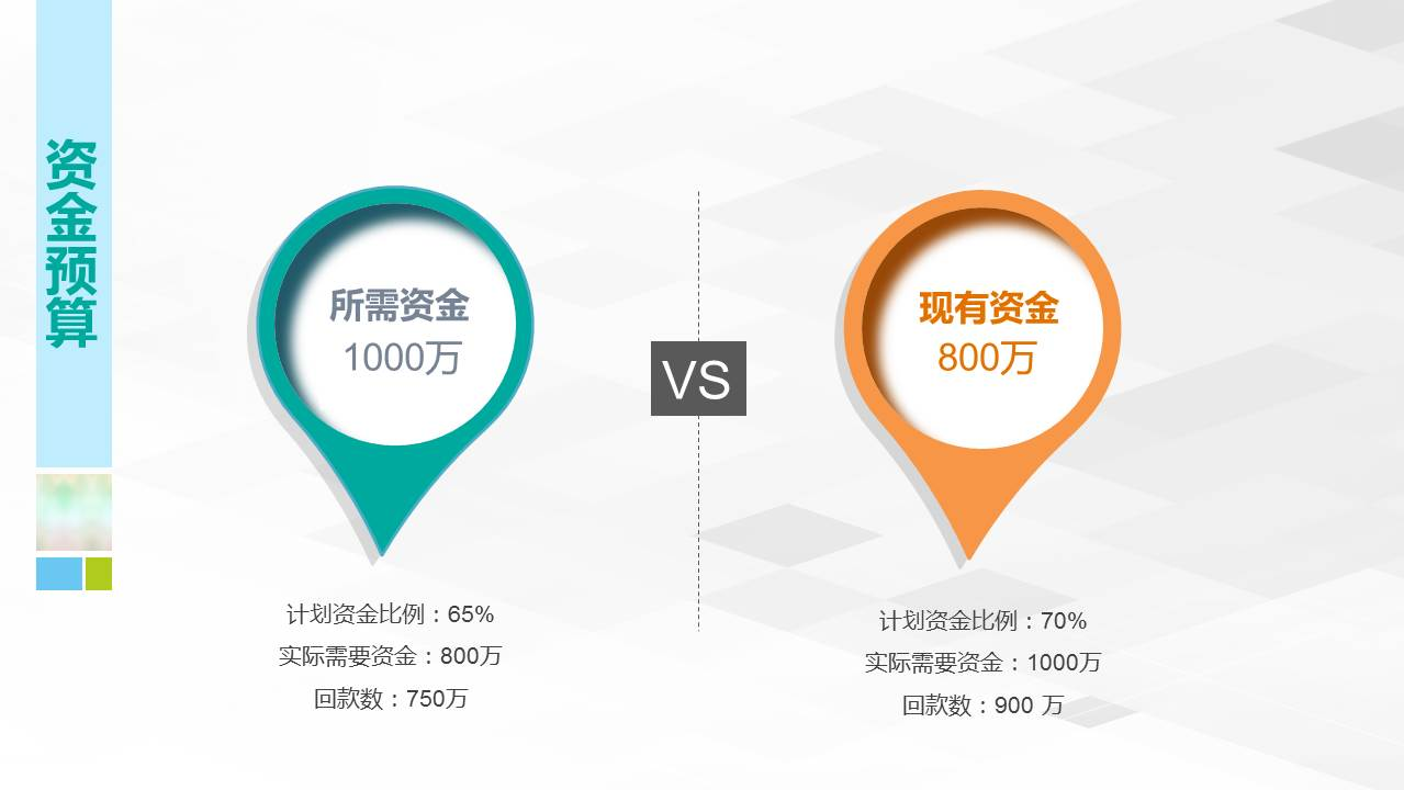 简洁 白色背景 图标 商务 办公 蓝绿框架完整简约商业计划书ppt模版
